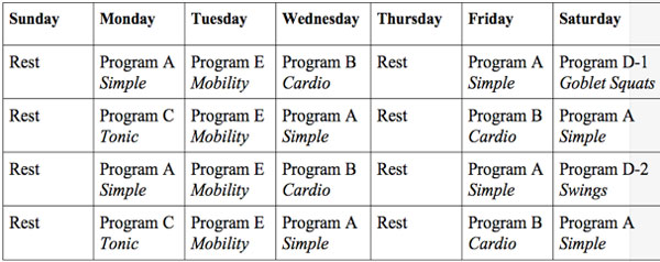 Dan John Workout Program Chart