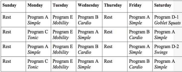 Dan John Workout Program Chart