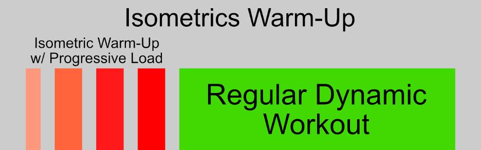 Isometrics WarmUp Chart2