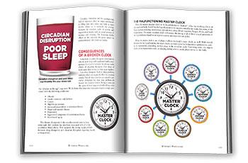 Strong Medicine Circadian Clock