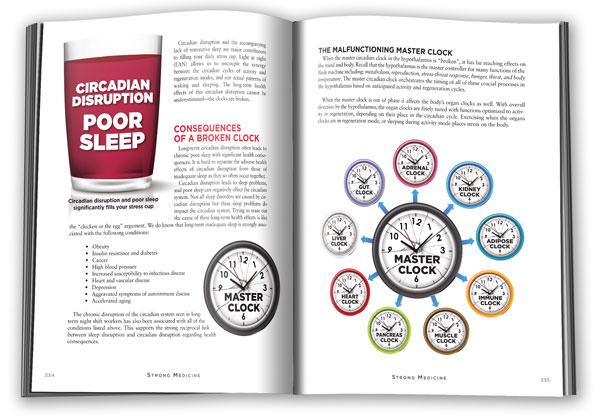 Strong Medicine Sleep